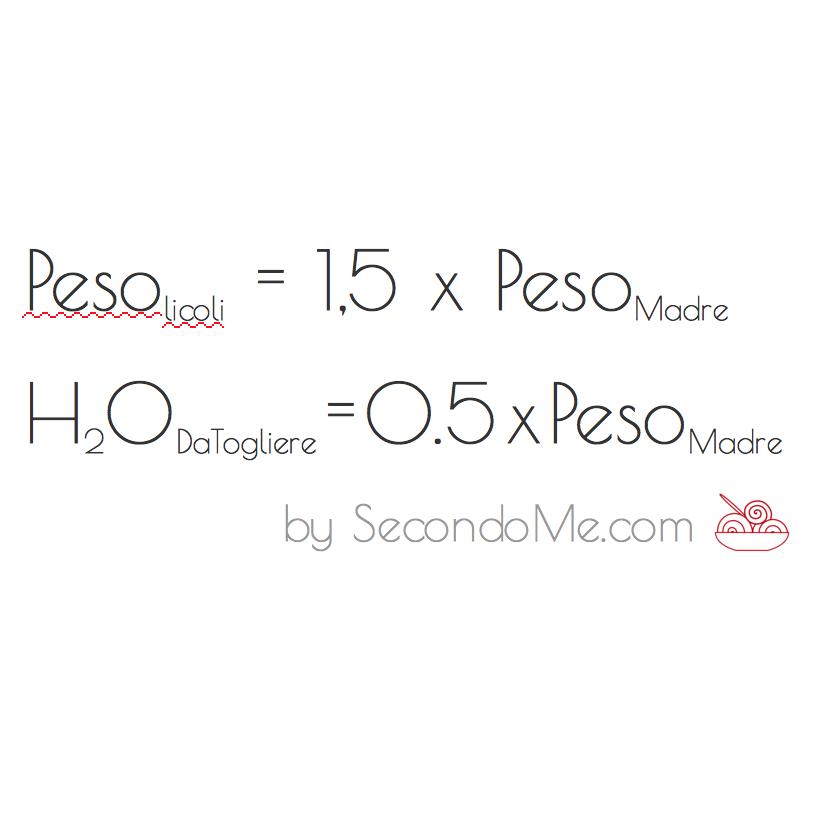 Peso licoli = 1,5 Peso Madre \ Acqua da togliere = 0.5 Peso Madre